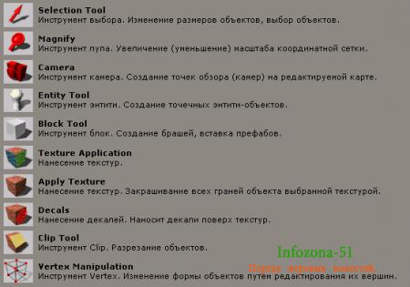 Урок #3 Настройка редактора карт SDK HAMMER EDITOR