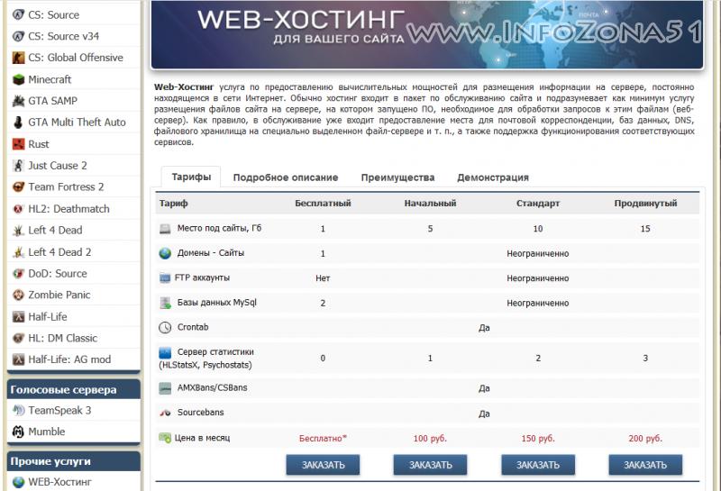 WEB HOSTING для вашего игрового сервера.